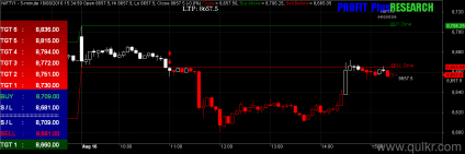 Buy sell signal forex software