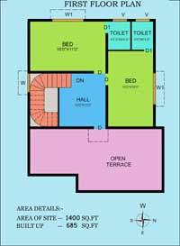 Apex Residency ,Saravanampatti